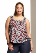 Plus Size Fashion Trends for 2008
