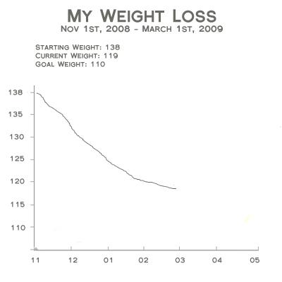 weightloss_03