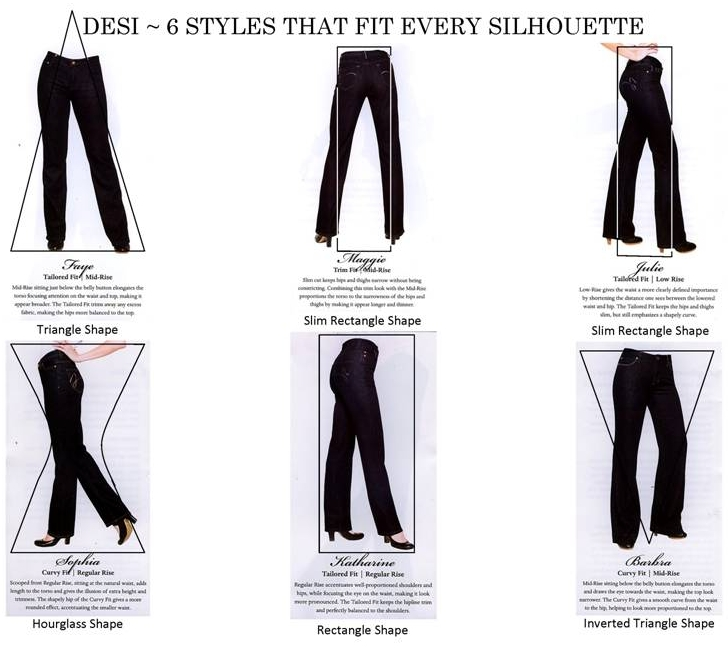 Pear Shaped Body Jeans | www.pixshark.com - Images ...