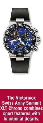 Fashionable Men's Watches from Victorinox Swiss Army
