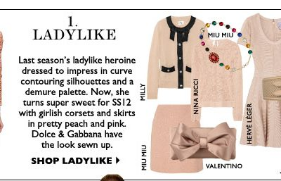 Fashion Resolutions for 2012