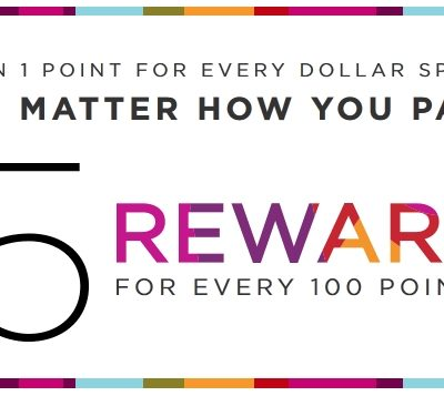 Kohl's $250 Gift Card Giveaway WINNER ANNOUNCED!