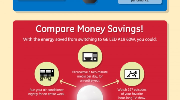 I love GE reveal® LED Bulbs And Here's Why You Should Too…