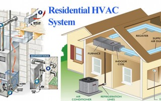 Image Source: homeenergysaver.ning.com
