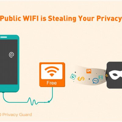 How to Protect Your Smart Phone Privacy Data