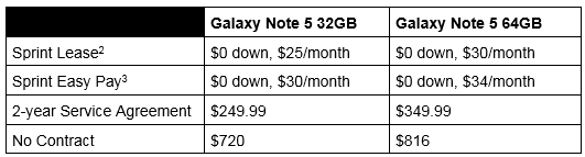 Note5-Pricing-Table