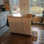 Must Have Appliances For A Well Stocked Kitchen