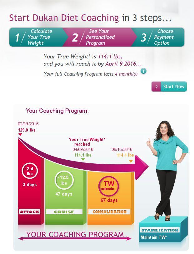 true weight chart