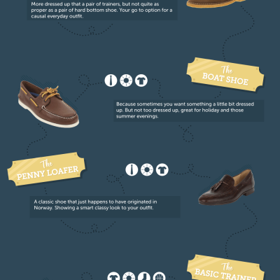 Father's Day Gift Ideas: Men's Shoes