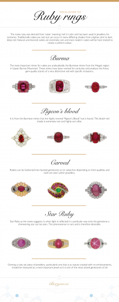 Simple Facts About Ruby Rings